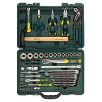 Профессиональный ручной инструмент